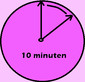 kinderen 10 minuten gesprekken